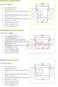 RK - tabulka typů a rozměrů