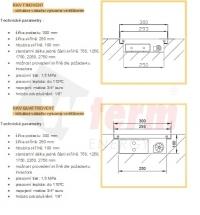 RKV tabulka typů a rozměrů