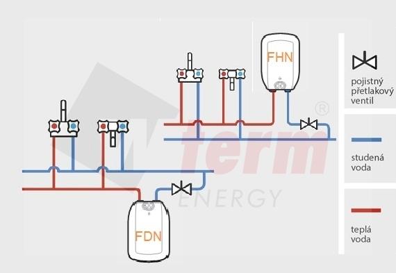 schéma zapojení FHN 5,FDN 5
