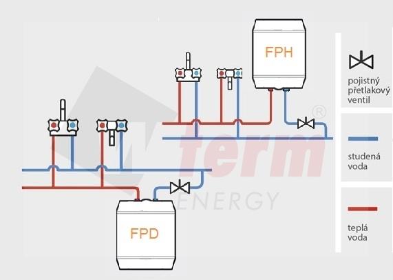 schéma zapojení FPH 15, FPD 15