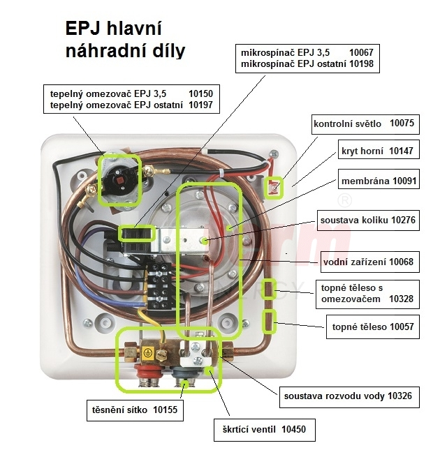 rozpis náhradních dílů EPJ